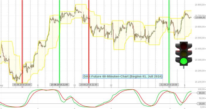 chart-05092016-2325-DAX Index Future.png